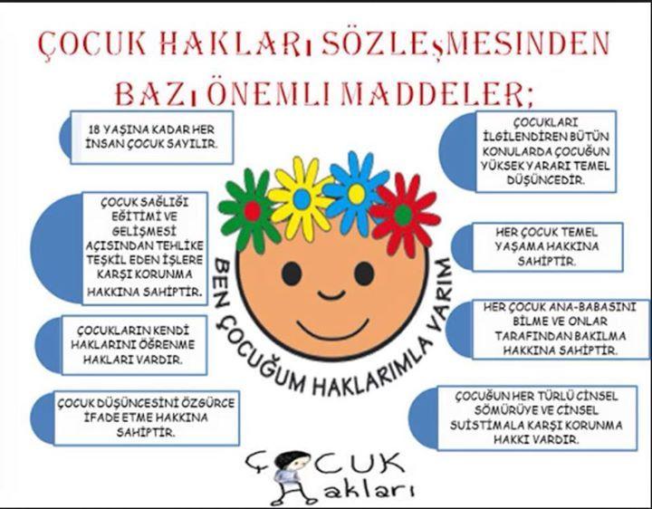 çocuk hakları: Yandex.Görsel'de 20 bin görsel bulundu