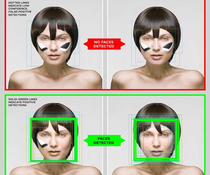 Anti face detection makeup Facial recognition software