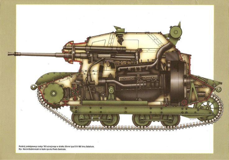 Tankette | Polish TKS