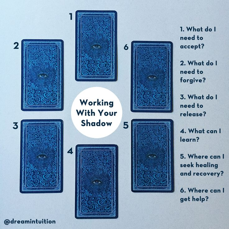 Working with Your Shadow - a tarot spread. Designed to uncover what is hidden in the unconscious that needs to become conscious, as well as how to accept those shadow aspects, learn from them and heal.