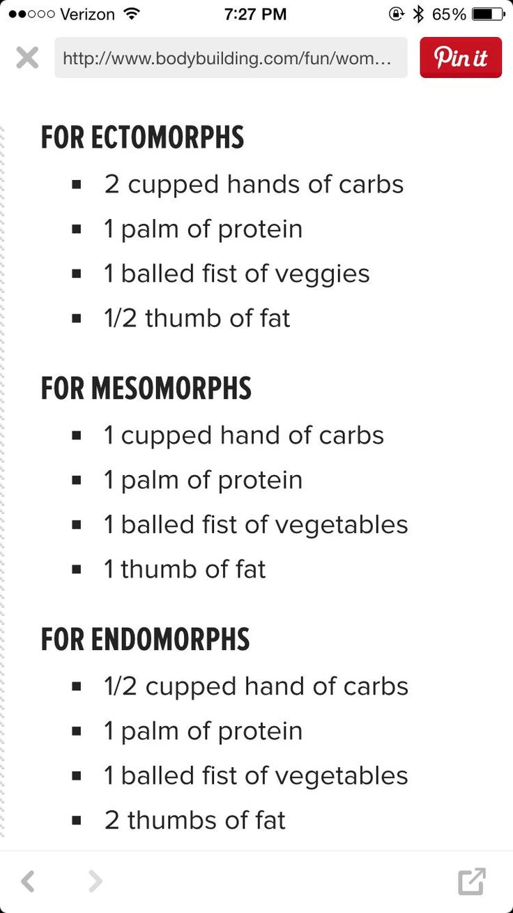 25+ best ideas about Endomorph diet on Pinterest | Body ...