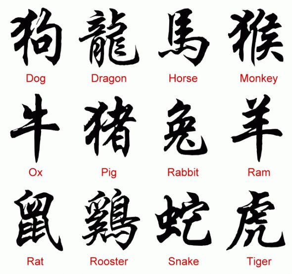 Chinese New Year, Chinese Zodiac Clip Art
