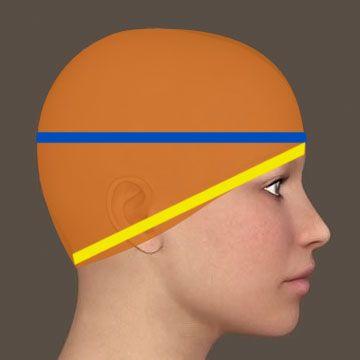 Снятие мерок для вязания шапки | Шапомания и я