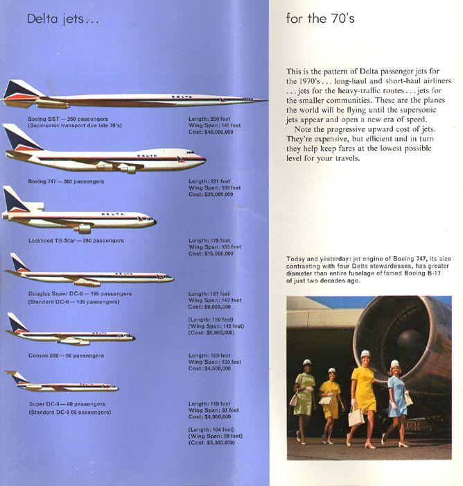 Delta SST and fleet - my first summer uniform, summer 69'