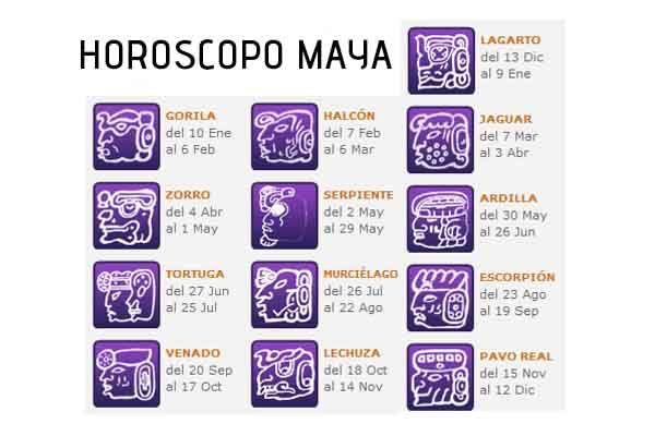 Horóscopo Maya y sus animales http://micartastral.com/horoscopo-maya-y-sus-animales/