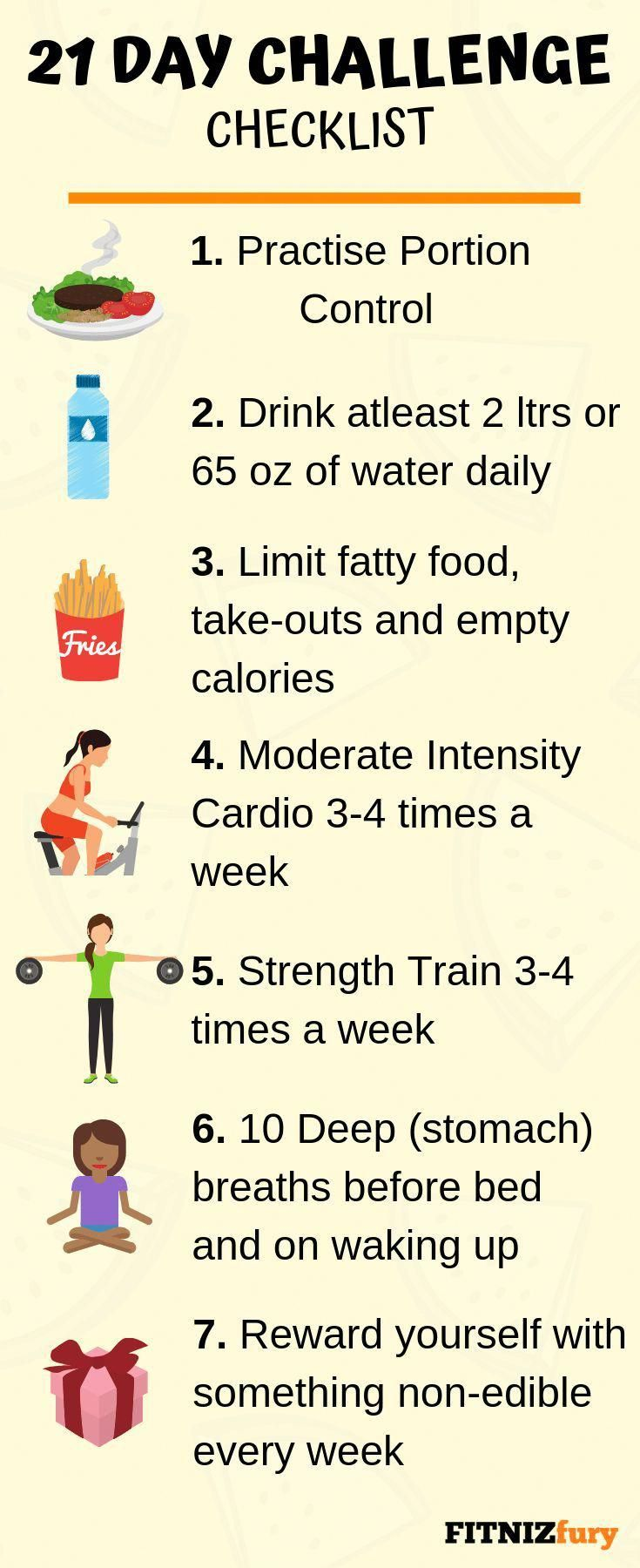 diet chart for gym beginners india