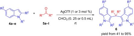 A new approach for the synthesis of bisindoles through AgOTf as catalyst