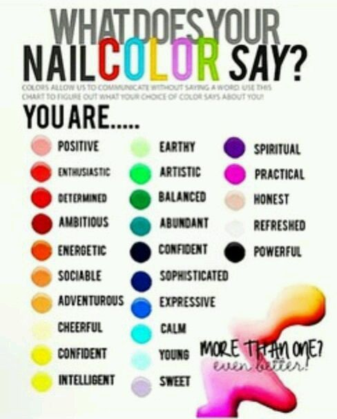 What does your nail color say about you?? Find your color at my estore.. www.youravon.com/dsmith9337