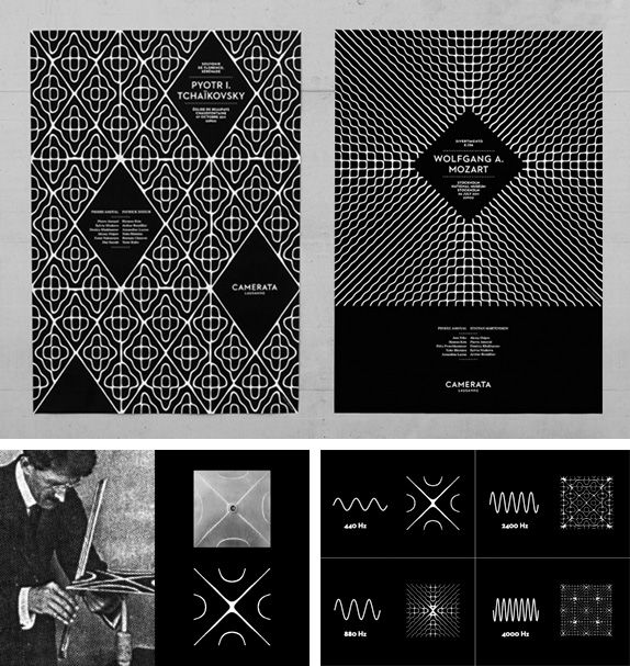 Artistic identity for Camerata de Lausanne, designed by Demian Conrad Design and featuring fascinating visualizations of different composers' work.: