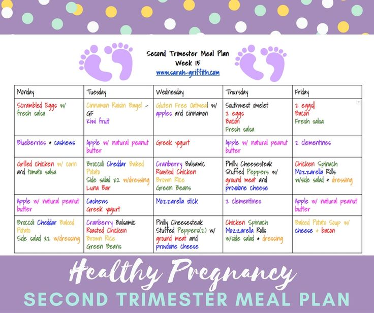 Pregnancy Diet Plan Second Trimester