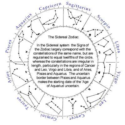Best  Free Astrology Software Ideas On   Learn