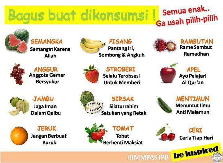 gambar-kata-kata-islam-singkatan-buah-buahan.jpg (720×528)