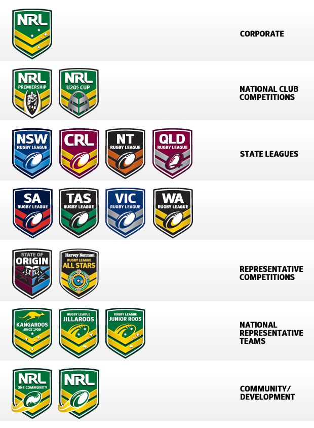 Rugby League launches new brand logo - NRL.com