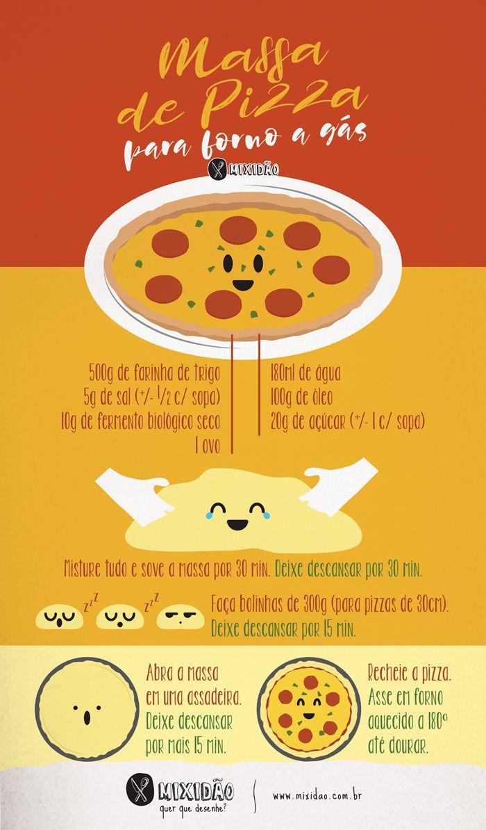Receita ilustrada de Massa de Pizza para forno a gás, essa é a melhor massa de pizza para fazer em casa. Receita simples e fácil de preparar, além de muito saborosa. Ingredientes: farinha, fermento, açúcar, sal, óleo, água e ovo.