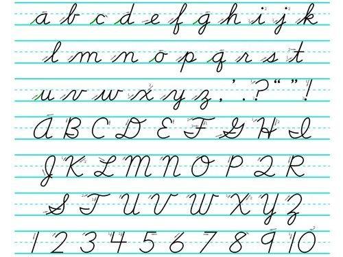 アメリカ人「英語の筆記体ってどこで使うの?習ったけど一度も使ったことない」 : らばQ