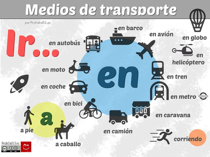 Vocabulario de los medios de transporte