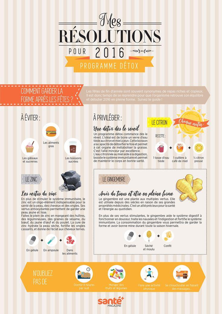 #résolutions #2016 #pogramme #detox, #santéplusmagazine #forme #santé #nutrition #fitness