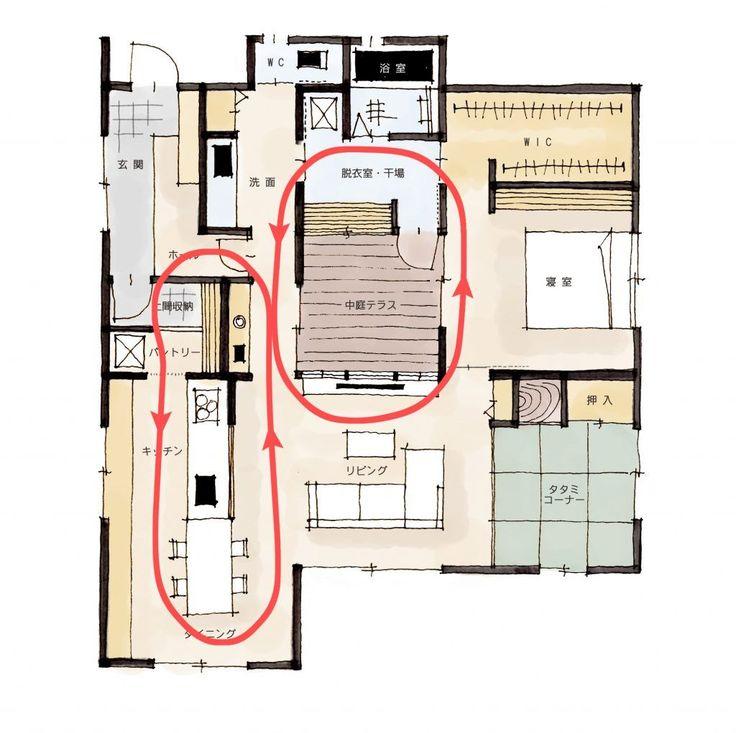 「猫と暮らす中庭のある家」の間取りをご紹介します。家事のしやすい動線づくりや、部屋をキレイに保ちやすい間取りを提案しています。