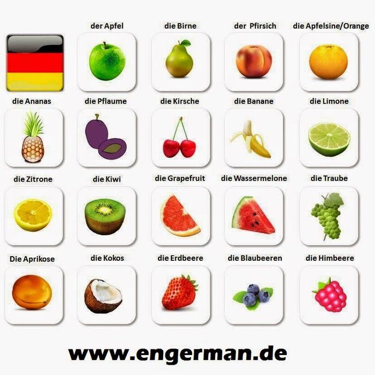 German Vocabulary Fruits & vegetables Vocabulaire