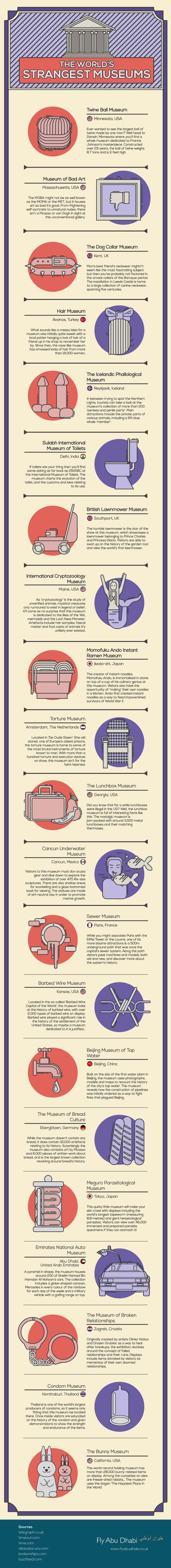 The World's Strangest Museums #infographic #Travel #Museums