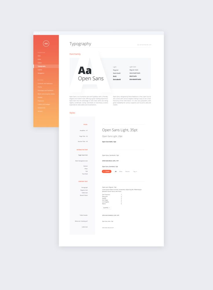 style guide - nice docs layout too
