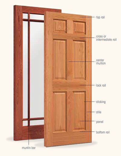 17 best images about diagrams on pinterest the golden for Wood stile and rail doors