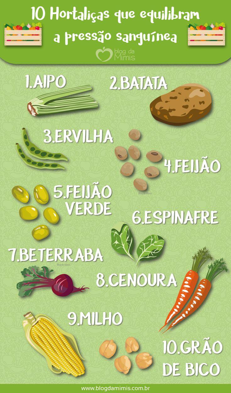 10 Hortaliças que equilibram a pressão sanguínea - Blog da Mimis #hortaliça #pressãoalta #pressãobaixa #hipertensão #dieta #diet #emagrecer #saúde