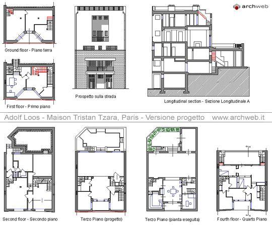 Maison tzara loos 1928 art nouveau pinterest for Plant architecture maison