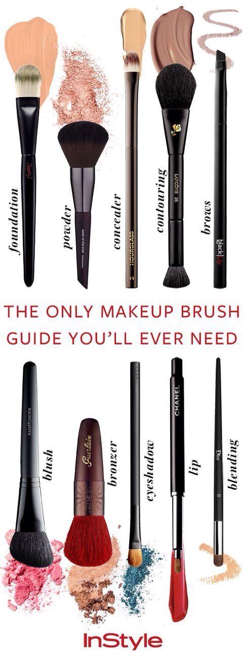 Best 25+ Makeup Brush Guide Ideas On Pinterest