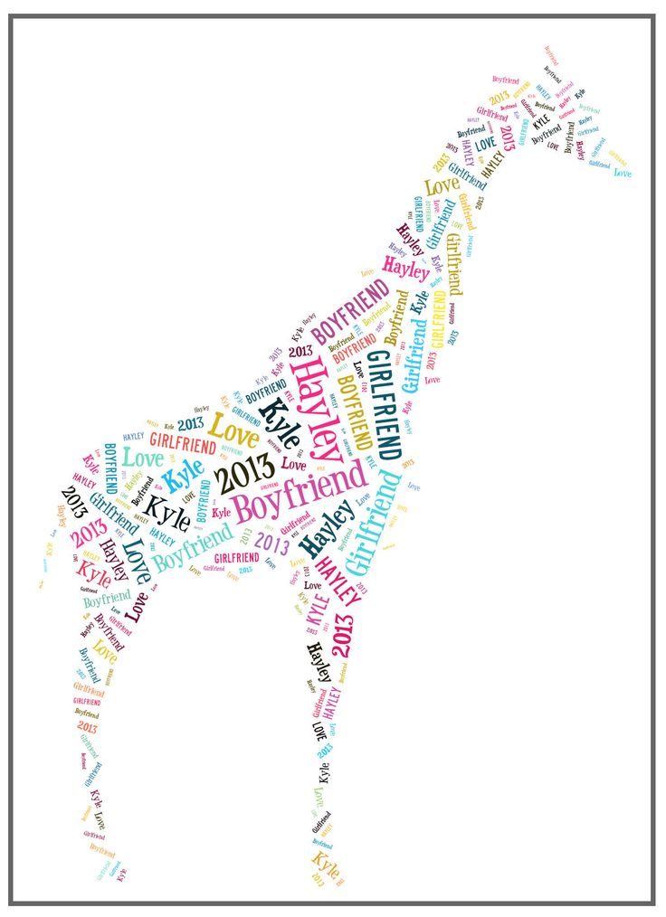 ******* Personalised Gifts *******  Get your personalised word art for any occasion! Birthdays, Anniversaries, New Home, Graduation, Fathers Day, Weddings!! And many more!  Choose from lots of designs or ask for a custom one, any colours and a personalised message below your art. Produced the same day on high quality glossy paper!  Prices from £3.75 - Message me today or visit my eBay page http://www.ebay.co.uk/itm/171784536720