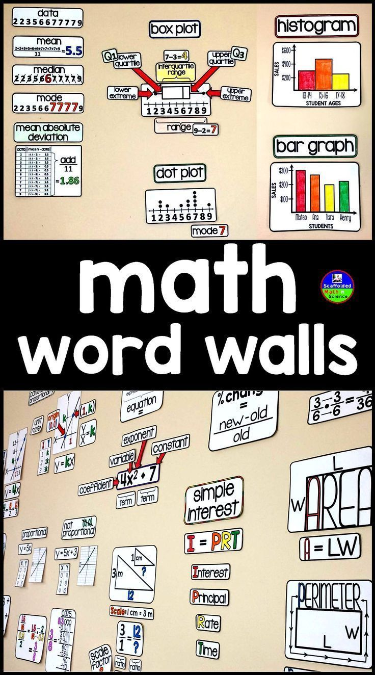 7th Grade Math Classroom Decorations ~ The best math vocabulary wall ideas on pinterest