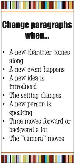 This is a good chart for Writing. I always had trouble with knowing when to change paragraphs. I either went on and on or they were to short!