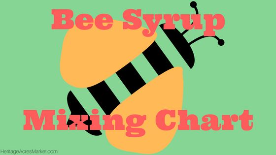 Bee Syrup Mixing Chart