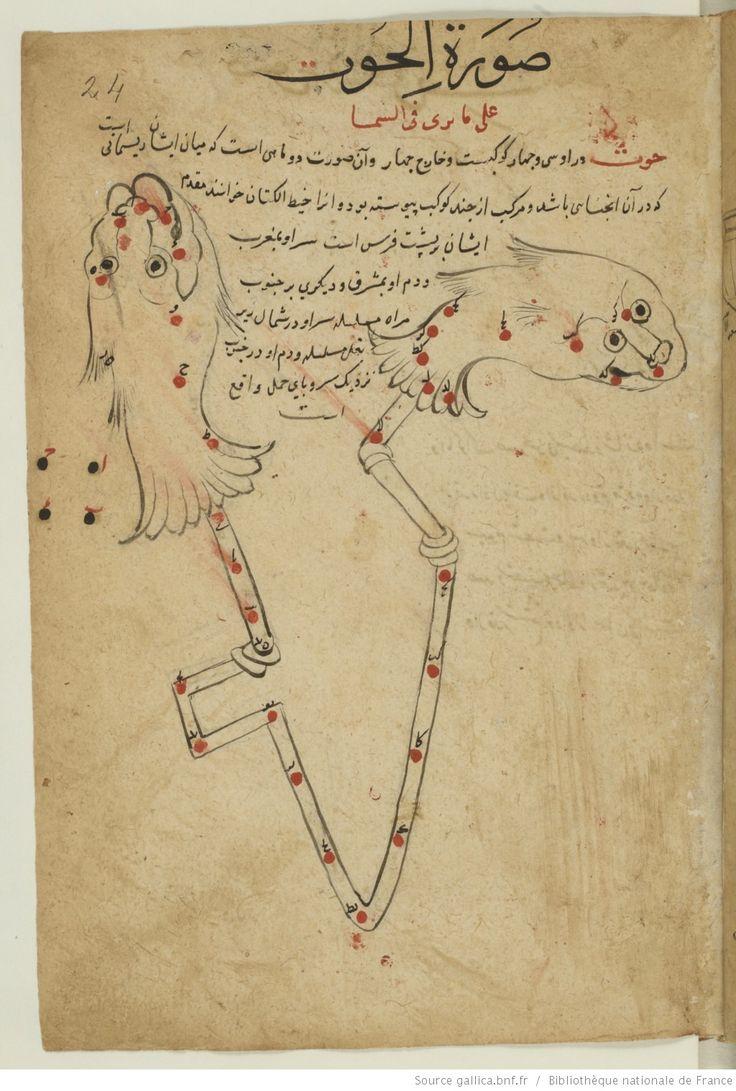 Inspirational Kitab al Kawakib suwar al Tabita Type manuscript Language Persian Rights public domain Login ark Source Biblioth que nationale de France