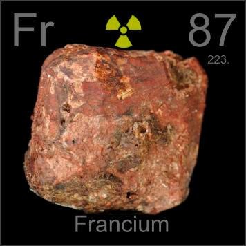 87 Francium -Fr- An ultra-rare radioactive alkali metal found in U and Th ores where it forms as a result of unusual nuclear reactions. Never isolated in visible amounts.