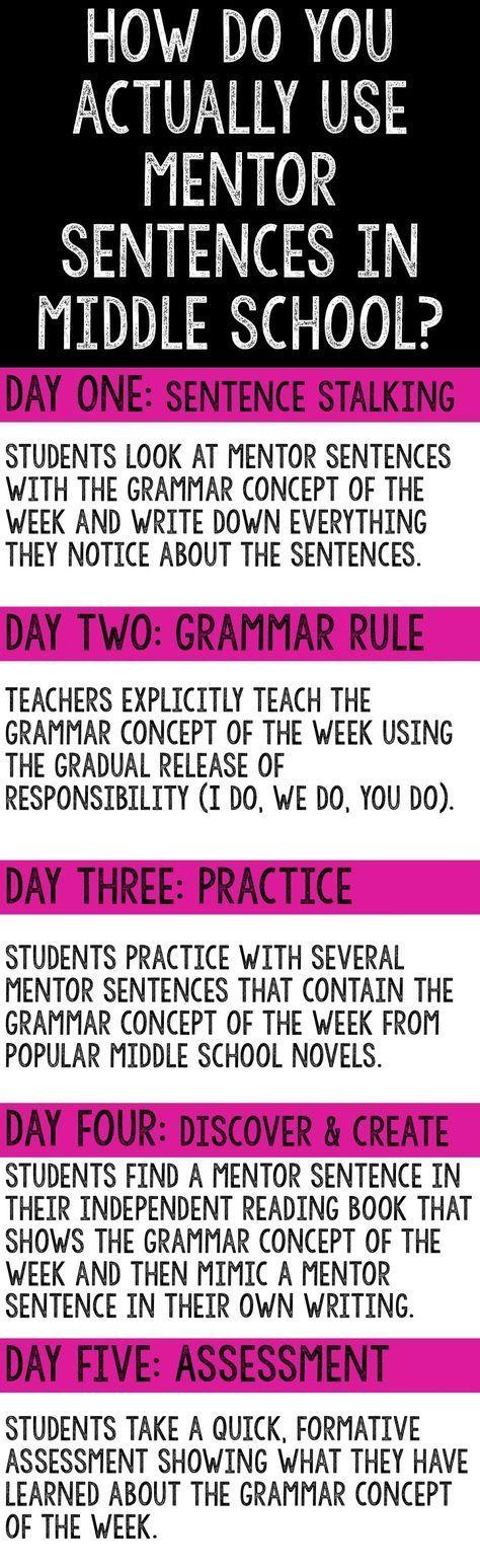 best 25  teaching resume ideas on pinterest