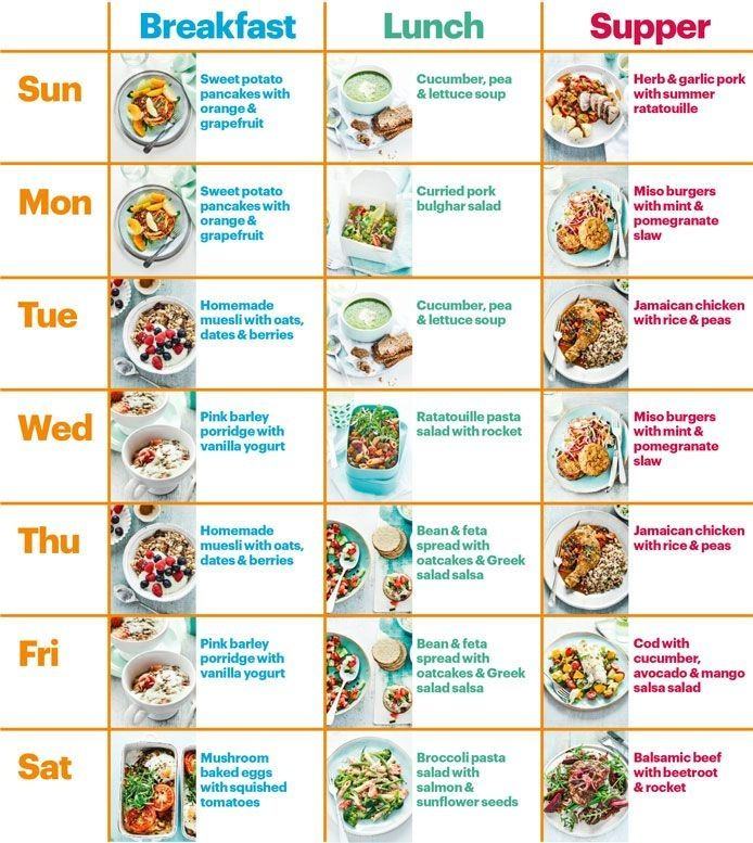 Pin By Skin Care And Fitness On Healthy Diet Plans Bbc Good Food Recipes Healthy Diet Plans Diet Meal Plans
