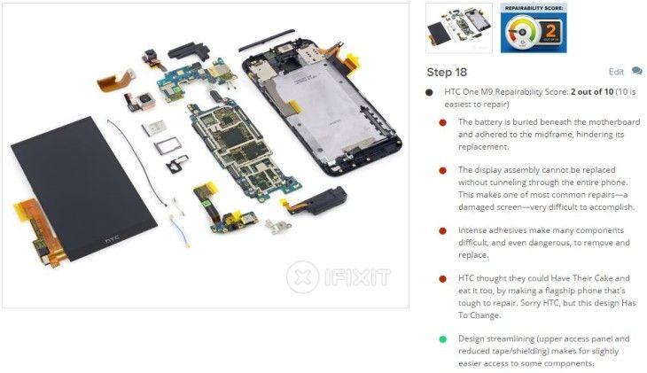 HTC One M9: Der iFixIt Reparatur-Alptraum  http://www.androidicecreamsandwich.de/2015/04/htc-one-m9-der-ifixit-reparatur-alptraum.html  #htconem9 #htc #smartphones #android