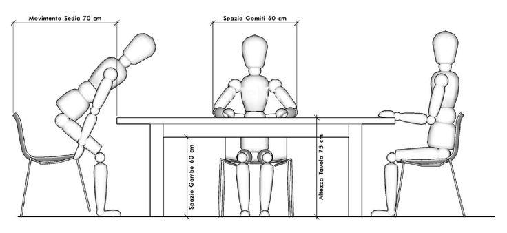 Ergometria del Tavolo da Pranzo | cibo di carta | Pinterest ...