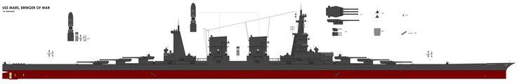Very large battleship, USS Mars, Bringer Of War. Inspired by Gustav Holst - The Planets: Mars, Bringer Of War. Specs: Armament: 18x25in Guns, 32x10in Guns, 24x50mm Phalanx Mini Guns, 34x20mm Guns, ...
