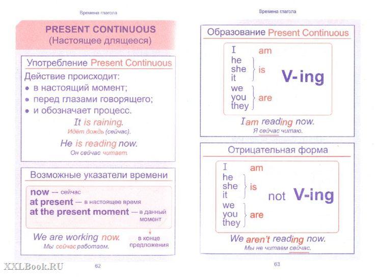 английский в таблицах и схемах 1-4 классы: 10 тыс изображений найдено в Яндекс.Картинках