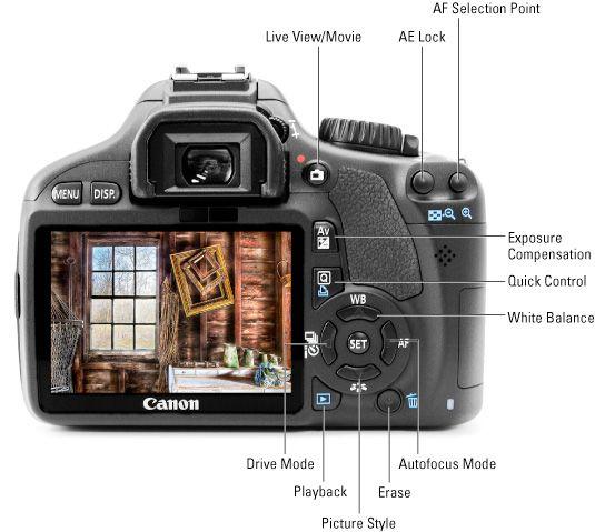 Basic Diagram Of Digital Camera Parts Data Wiring Diagrams