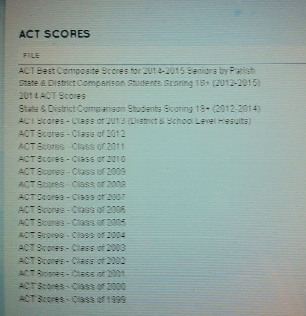 Louisiana has two sets of ACT scores for students who were seniors in 2014-15. The first set of scores was partially announced in July 2015; the Louisiana Department of Education (LDOE) issued this...