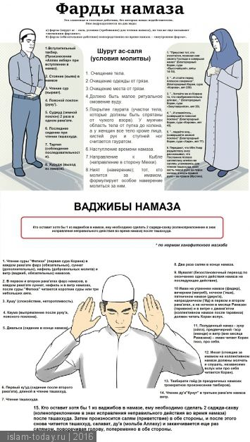 Фарды намаза. Islamic Prayer. Islam-Today.ru