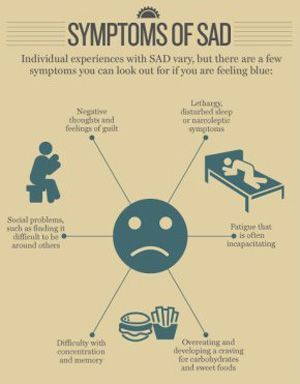 affective disorder essay seasonal Living with seasonal affective disorder  seasonal affective disorder, or sad, a form of depression that typically affects people during the winter.