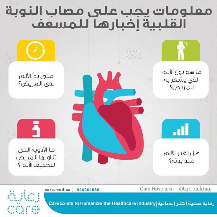 معلومات يجب على مصاب النوبة القلبية إخبارها للمسعف  #رعاية_صحية_أكثر_إنسانية  #الرعاية_هدفنا  #طب #معلومات#رعاية_صحية_أكثر_إنسانية  #الرعاية_هدفنا  #طب #معلومات  #صحة  #صحة #  #صحة #care .  #طب #صحة #انفوجرافيك #السعودية #الرياض #رعاية #care #saudi_care #We_care #معلومات #نعالج_برعاية #رعاية_الخير #منشن #لايك #وقاية #اعلان #اعلانات #مرضى #محاربي_السرطان  #معلومات_طبية #مرأة #رجل #دايت #صحه #صورهCare  Like  #صحة #care