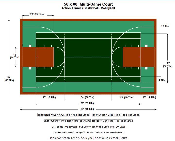 1000 ideas about volleyball court dimensions on pinterest for Basketball court specs