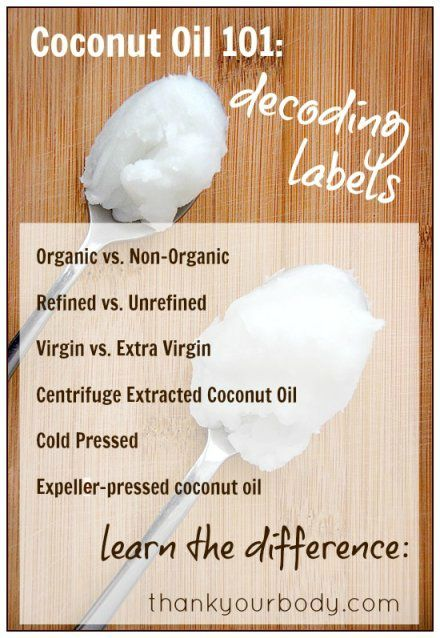 Not sure what to look for when buying coconut oil? Learn how to decode labels to get the best oil for your needs. www.thankyourbody.com #coconutoil #health #natural