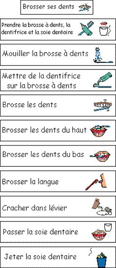 brushing your teeth French vocabulary for personal care routines / se brosser les dents - la vocabulaire de la toilette