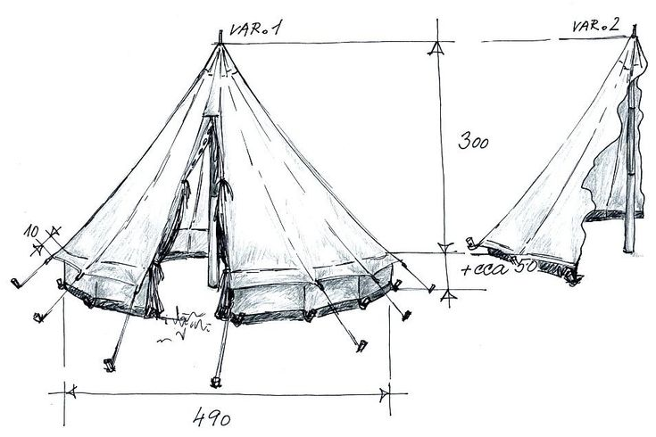 17 Best Images About Bell Tent Design On Pinterest